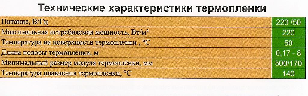 тех.характеристики пленки.jpg